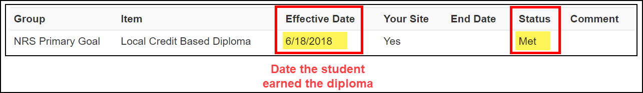 history_item_credit_based_diploma_180801.png